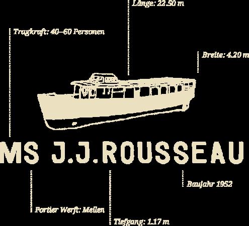 JJR_Facts